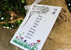 Midsummer Wedding Theme: Garden - Table Plan Detail